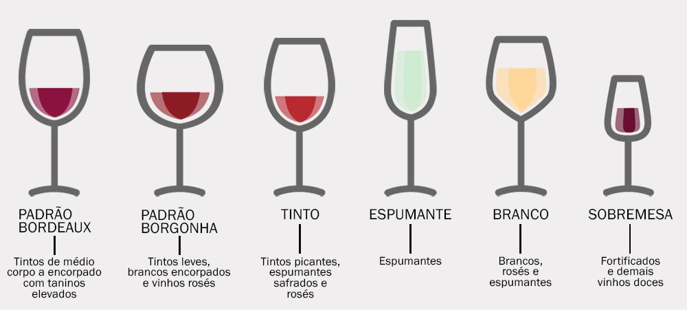 escolhendo o copo